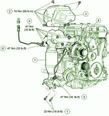 2001 ford escape wiring diagram ford wiring diagram instructions