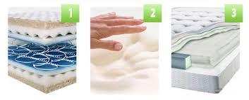 scelta materasso consigli 10 consigli per scegliere il giusto materasso scappi arredamenti