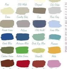 duck egg blue sherwin williams annie sloan paint color exchanges
