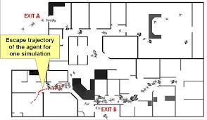Evacuation Floor Plan Statistical Analysis Of Evacuation Pattern Using Clustering Algorithm