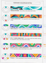 269 best art lessons color theory images on pinterest color