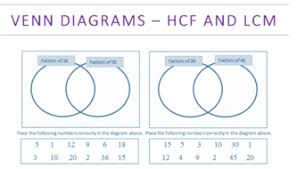 highest common factor hcf and lowest common multiple lcm using