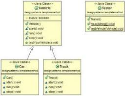 28 what is template in java java how do i change the javadocs