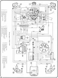 vespa px 125 wiring diagram wiring diagrams schematics