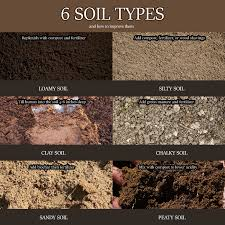 Garden Fertilizer Types - here are six types of soil and quick tips on improving their