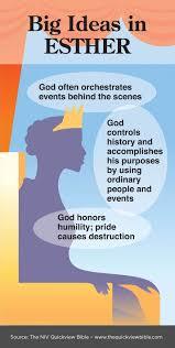 megillat esther online 98 best esther images on bible activities bible lessons
