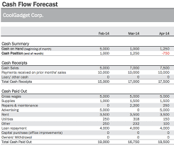 how to manage cash flow more efficiently