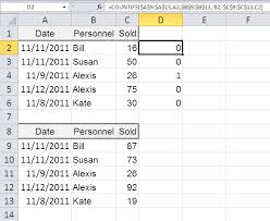 use countifs to compare two data sets in excel techrepublic