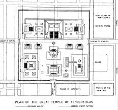 Teotihuacan Map 3 2 4 Mayan And Inca Temples Quadralectic Architecture