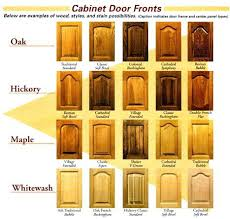 kitchen cabinet doors ontario cheap cabinet doors replace kitchen cabinet doors wholesale cabinet