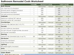 Kitchen Cabinets Cost Estimate by Awesome 20 Bathroom Remodel Cost Calculator Decorating