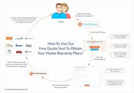 home warranty protection plans home protection plan reviews homes floor plans