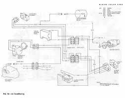 air conditioning schematic diagram of 1967 1968 thunderbird