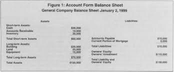 Account Balance Sheet Template Balance Sheet Expenses