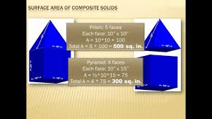 solid geometry lessons tes teach