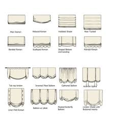 Different Types Of Window Blinds If You Click On The Enlarged Picture You Will Get To A Blog That