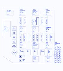 2001 hyundai elantra fuse diagram hyundai tiburon 2000 fuse box block circuit breaker diagram