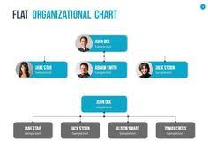 Template Organizational Chart by Chart And Hierarchy Template
