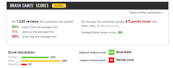 Seeking Metacritic A Message To Bonus Stage Formerly Brash You Tired
