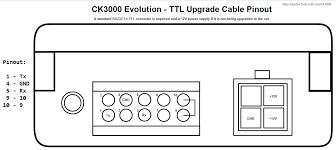 ck3000 evolution diy flash upgrade programming cable ttl pinout
