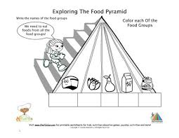 printable color the food pyramid and name the food groups
