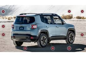 light blue jeep by design jeep renegade automobile magazine