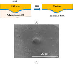 micromachines free full text micro shaping of nanopatterned