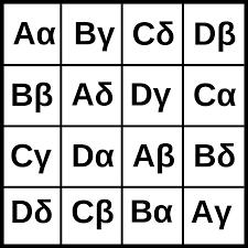 graeco latin square wikipedia