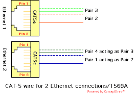 cat 5 wiring diagram for telephone wiring diagram and schematic