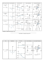 sedra smith u201cmicroelectronic circuits u201d 4th ed