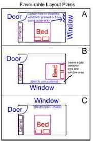 Fengshui Feng Shui Bed Placement Feng Shui Bed Placement Has A - Feng shui furniture in bedroom