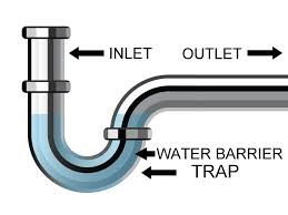 causes and solutions for a backed up sewer line in basement