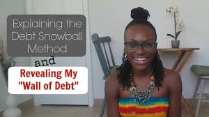 Debt Snowball Spreadsheet Explaining The Debt Snowball Method Revealing My