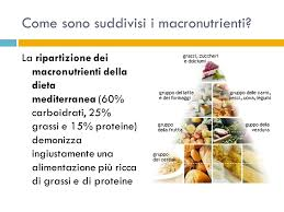 alimentazione ricca di proteine varie tipologie di diete ppt scaricare