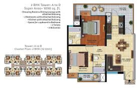 2 3 bhk apartments in noida extension