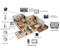 smart home solutions smart home solutions anuraglobal