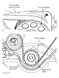 nissan murano timing belt 2001 nissan xterra serpentine belt routing and timing belt diagrams