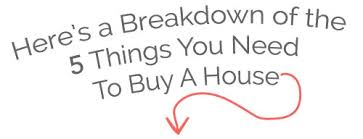 things you need for house what do you need to buy a house infographic