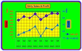 chartformat object line fill u0026 effect formatting for chart