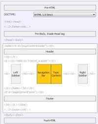 html template u0026 layout