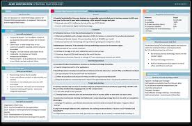 reports and communication onstrategy