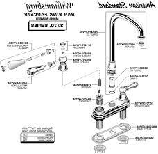 parts of a kitchen faucet kitchen sink plumbing parts kenangorgun com