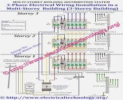 3 phase electrical wiring diagram dolgular com