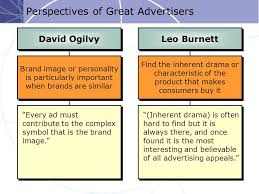 creative brief 1 problem that advertising will resolve 2