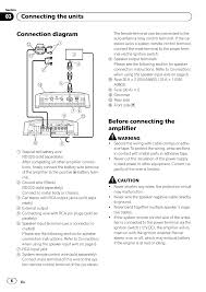 pioneer deh 1500 wiring diagram best 1000 within p6000ub
