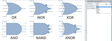 a visio logic gate with logic bvisual for people interested in
