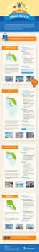 Homeaway Key West by 93 Best Travel Infographics Images On Pinterest Travel Travel