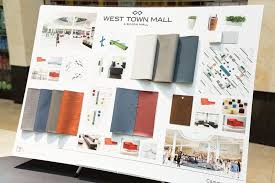 knoxville west town mall preparing for renovations wate 6 on
