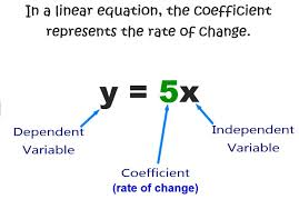 How To Find The Rate Of Change In A Table Equation Jpg