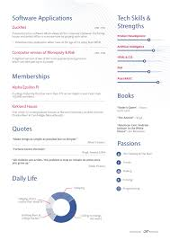 How To Write A Resume For Kids Resume Template Ideal For Someone With A Lot Of Experience